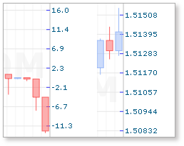 How to download historical forex news data